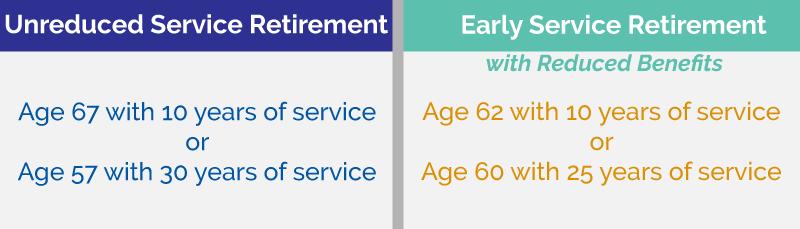 reduced departure benefits